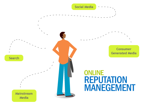Online Reputation Management Company in Vadodara